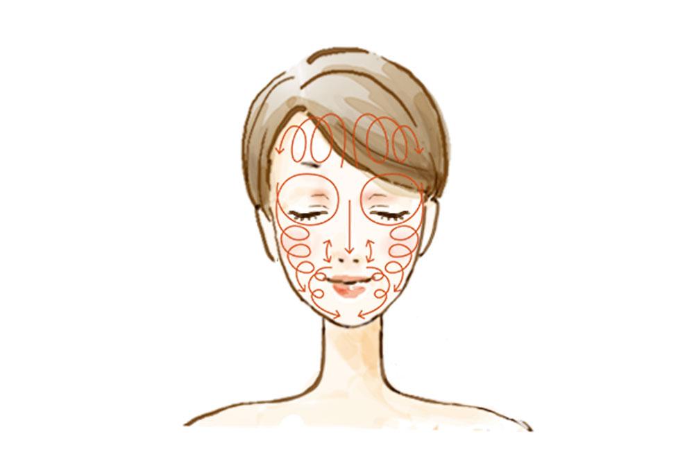 洗顔の時の泡の伸ばし方